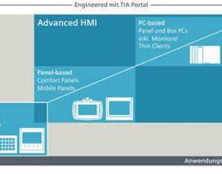 Siemens Simatic HMI als Frontend für Industriemaschinen [Sponsored Video]