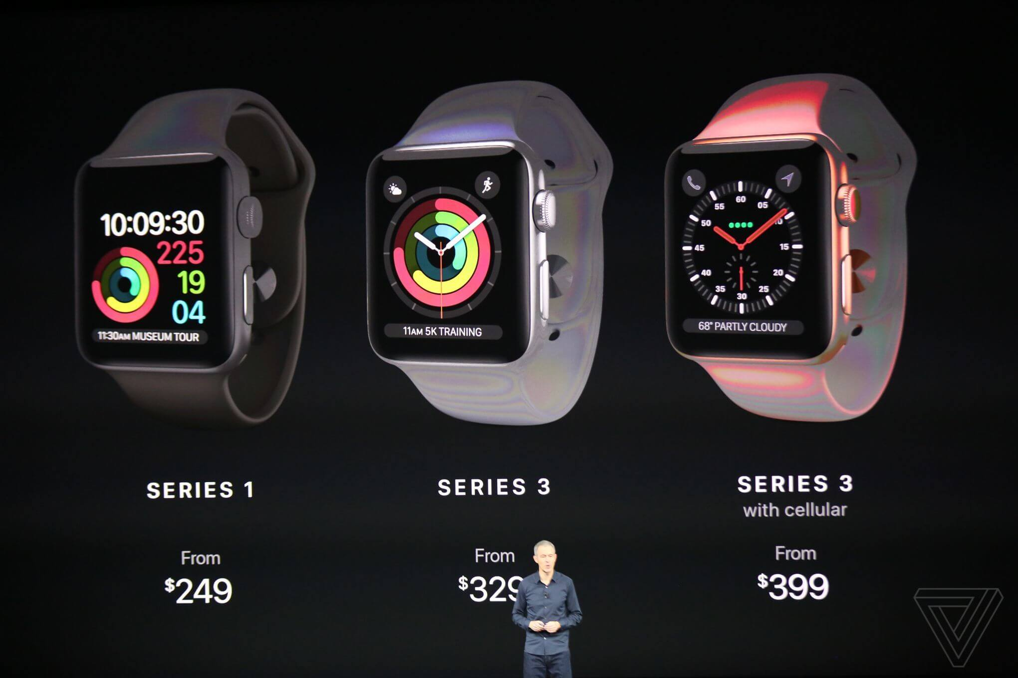 Apple Watch Lineup 2017