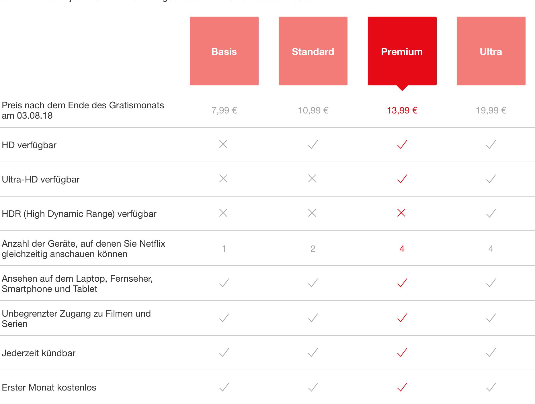 Netflix-Tariferhöhung 07/2018 - Screenshot