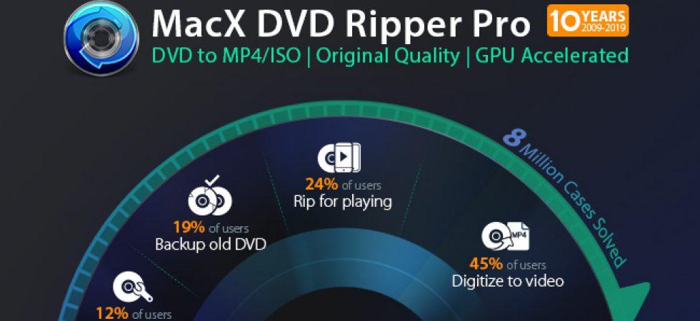 DVD-Filme mit MacX DVD Ripper Pro digitalisieren