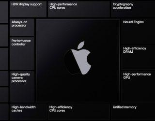 ARM statt Intel: Apple wechselt den Prozessor am Mac aus