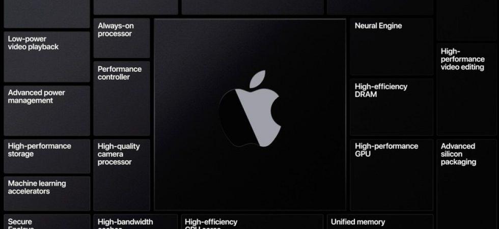 Mac Mini mit A12Z: Apples ARM-Mac ist noch langsam