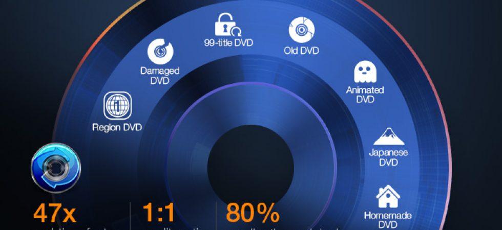Eine DVD in MP4 umwandeln mit dem MacX DVD Ripper Pro
