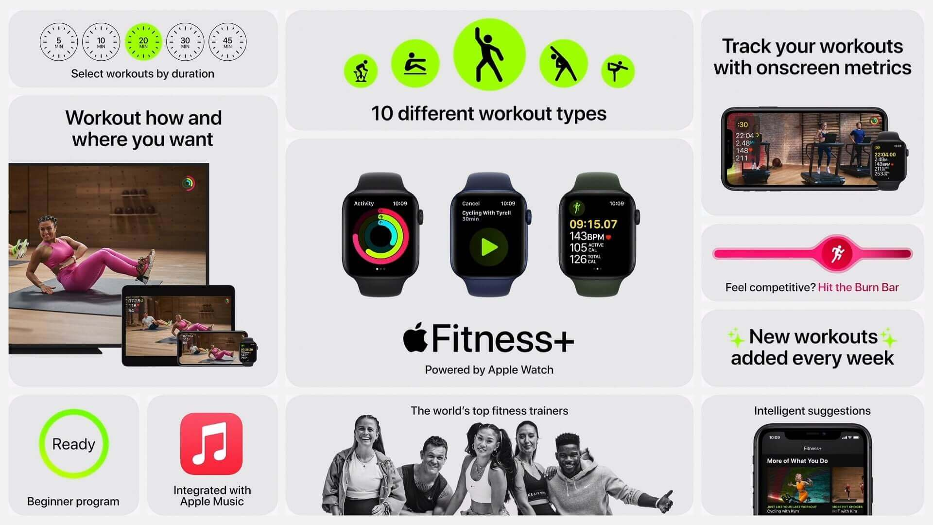 Apple Fitness+- Apple