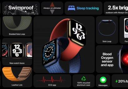 Apple Watch Series 6 von innen: Größerer Akku und Taptic Engine, aber weiter schlecht zu reparieren